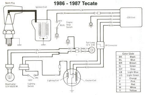 kx 125 engine diagram 1996 imageresizertool