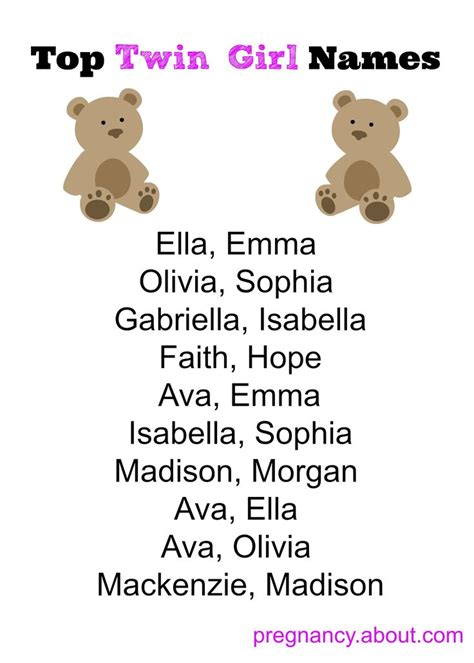 75 best baby names images on 75 best baby names images on