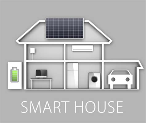 how home automation saves energy and money green living