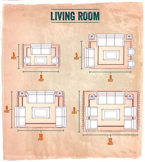 living room size 1000 ideas about rug size guide on pinterest area rug