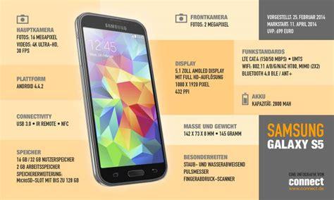 Samsung Galaxy S 5 Weiß 1548 by Samsung S5 Zweites Firmware Update Kommt Connect