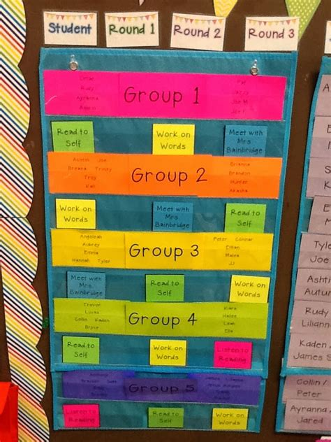 themes for reading groups bunting books and bright ideas guided reading what s