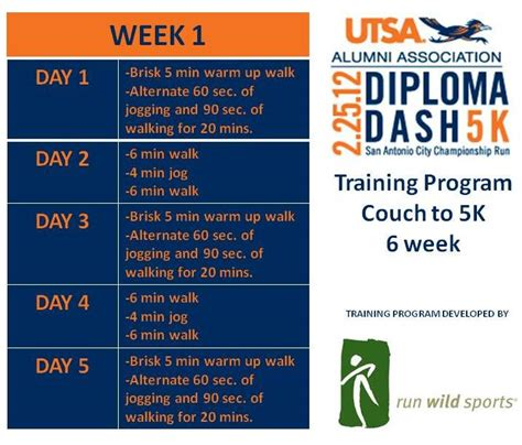 6 Week To 5k by Event Calendar Alumni Association Utsa The
