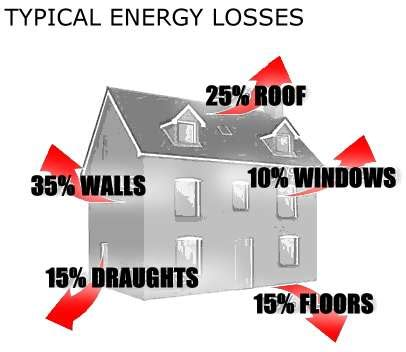 house energy efficiency home energy efficiency checklist the owens sutton team