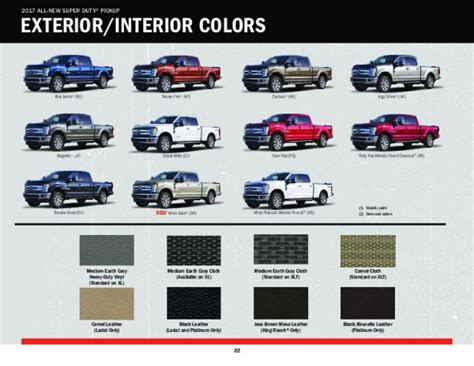 super duty ordering guide ford truck zone
