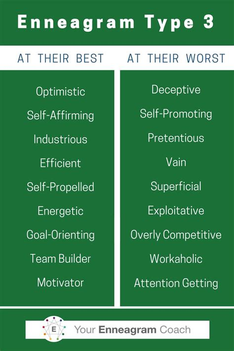 Intj Mba by 17 Best Images About Personality The Enneagram On