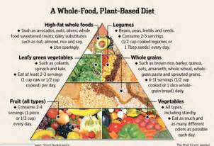 getting started on a low whole food plant based diet