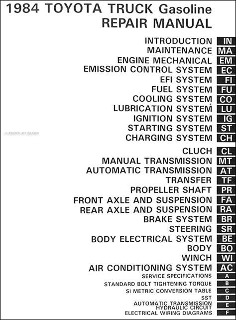 1984 toyota wiring diagram 1987 toyota