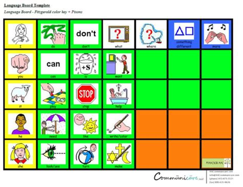 how we do it using language boards to support aac use by