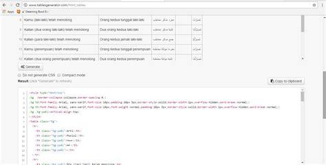 membuat tabel html dengan notepad cara membuat tabel html pada notepad 4 cara mudah membuat