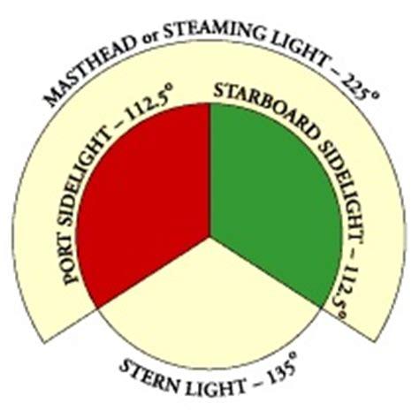 boat lights laws sa gov au navigation lights
