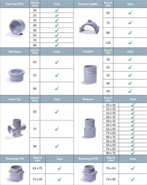 pvc pipe fitting dimensions chart quotes