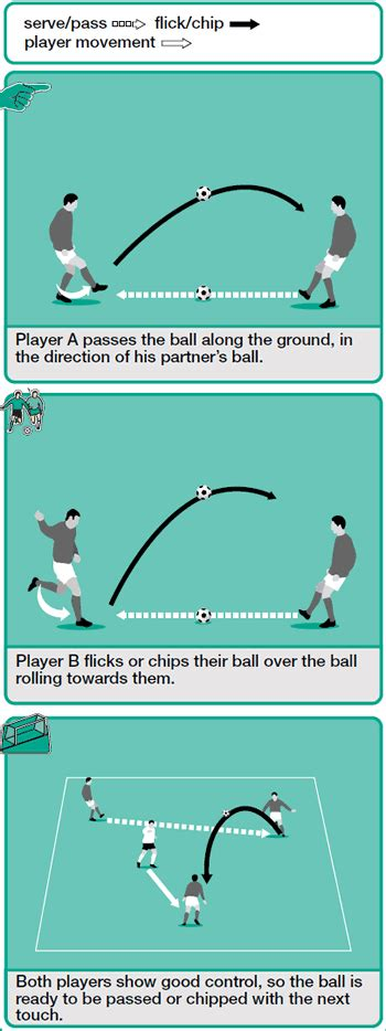 soccer drill to improve and feel for the