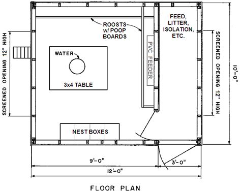 Room Floor Plan Organizer Interior Layout Storage Room Or More Coop Space