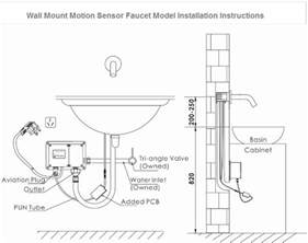 kitchen faucet installation instructions call net callnet info
