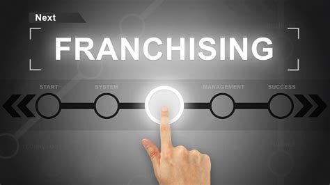 the franchise supply chain smallbizclub