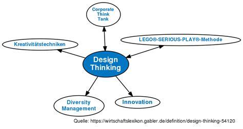 design thinking meaning ᐅ design thinking definition im gabler