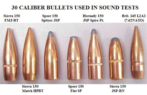 shot and bullets caliber 9mm different types stock photo image the sound of bullets feature articles firearmsid com