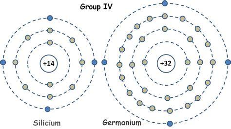 transistor germanium silicium transistor silicium germanium 28 images 5 pcs bc108 b npn silicium low power lf transistor