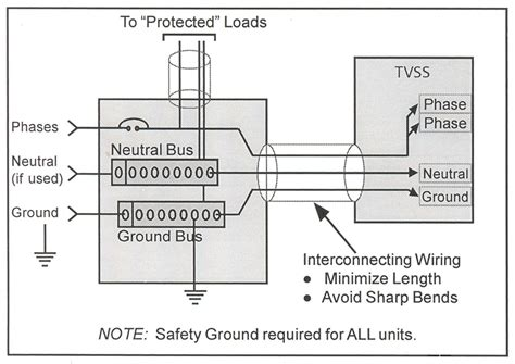 whole house surge protector wiring diagram whole house