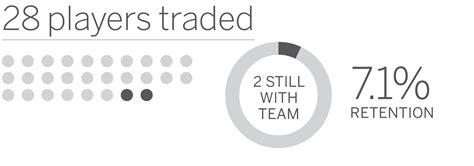 nba redraft 2012 damian lillard draymond green go trade and transactions thread part 3 bucks page 67