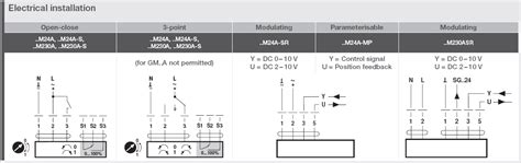 belimo actuators wiring diagram 31 wiring diagram images