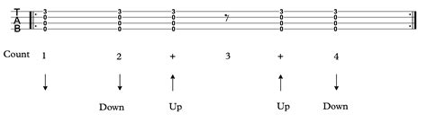 strumming pattern hear you me strum pattern 4 uke can do it uke can do it