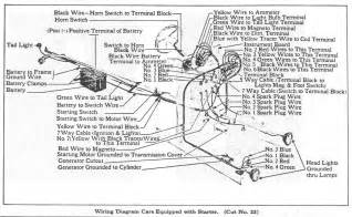 electrical wiring diagram for 1926 ford model t circuit