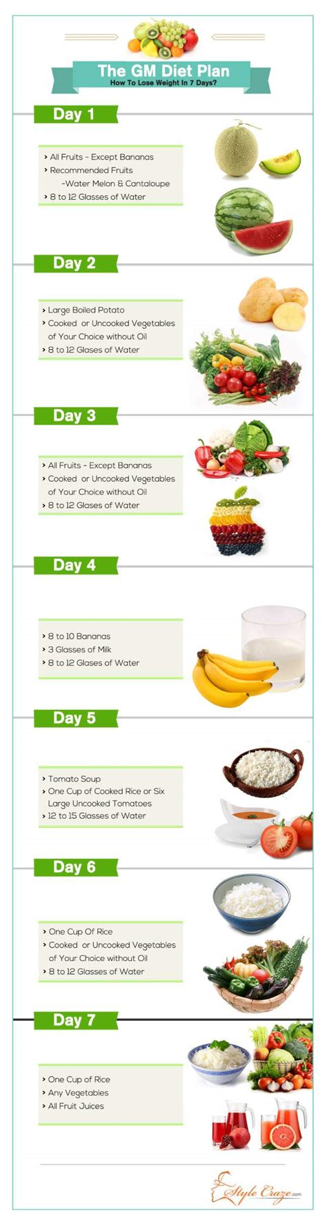Gm Detox Diet Plan by Gm Diet Lose Weight In 7 Days Heavy