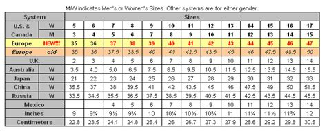 shoe size chart euro to uk shoes euro shoe size chart