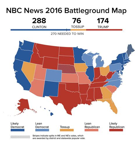 current swing states clinton surges past 270 electoral votes in nbc news