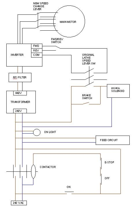 typical vfd wiring diagram efcaviation