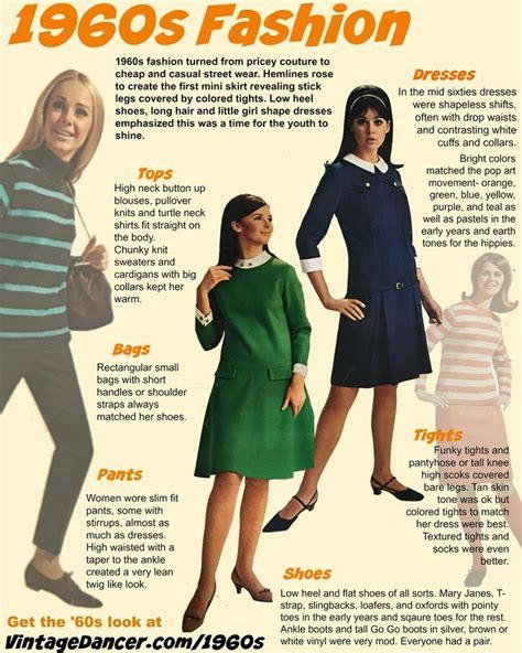 fashion history  namanpal singh medium