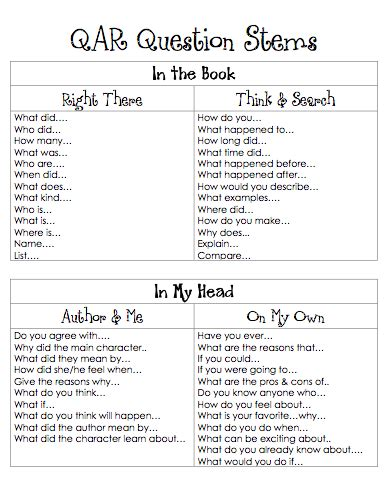 biography question stems critical thinking questioning stems mfacourses730 web