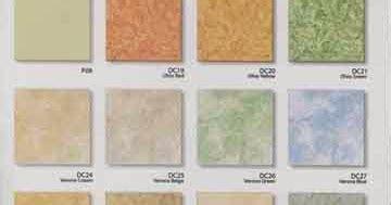 harga keramik lantai  dinding terbaru
