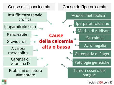 pressione bassa alimenti calcemia alta bassa e corretta valori cause sintomi e