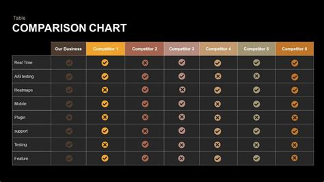 table comparison chart comparison chart powerpoint and keynote template slidebazaar