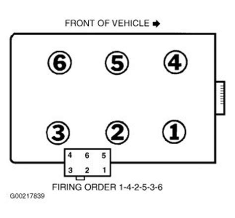2005 ford f150 5 4 firing order 2002 ford f150 5 4 firing order diagram autos post