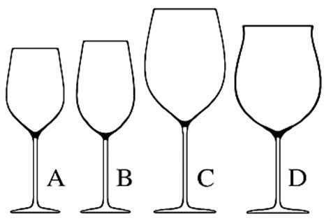 nomi bicchieri da vino bicchieri da vino diwinetaste