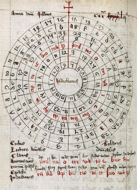 Astronomical Calendar Astronomical Calendar 14th Century Photograph By Middle