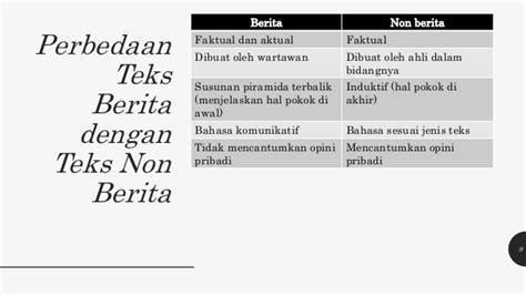 contoh membuat teks opini contoh berita opini yang singkat contoh sr