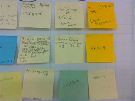 Exit Opportunities For Post Mba Consulting by Post It Prove It An Exit Ticket Strategy Smith
