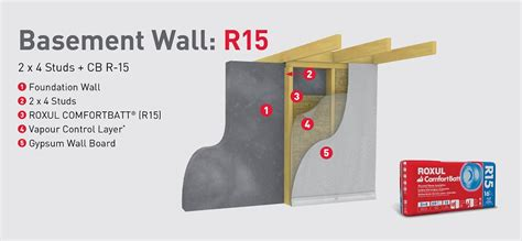 r value insulation for basement walls roxul comfortbatt 3 1 2 in x 15 1 4 in x 47 in r 15
