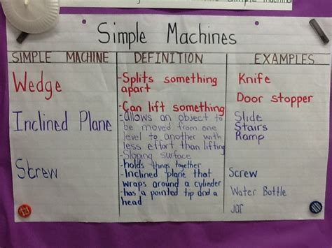 themes meaning and exle miss chittle s class blog science