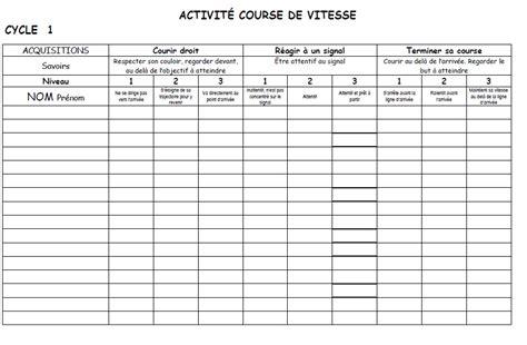 Grille D Observation Comportementale by Fiche Observation Natation