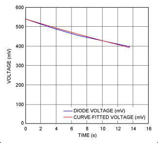 diode cling voltage definition 28 images what is a diode what is zener diode definition