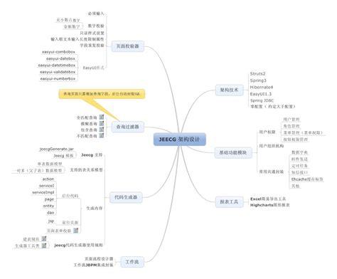 jbpm exle workflow jeecg open source description jeecg fully open source do
