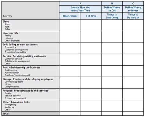 Time Management Worksheet by Time Management Worksheet Images