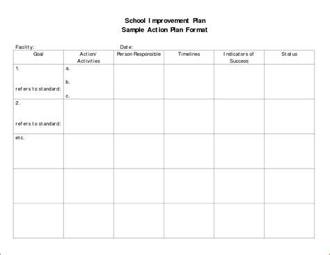 action plan format authorizationlettersorg