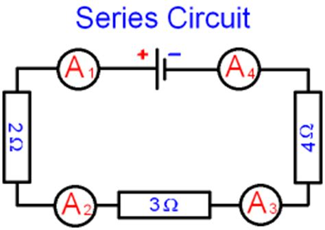 current in series resistors gcse physics electricity what is the current in a series circuit gcse science